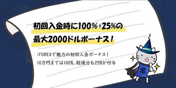 iFOREXの入金ボーナスのセクション画像