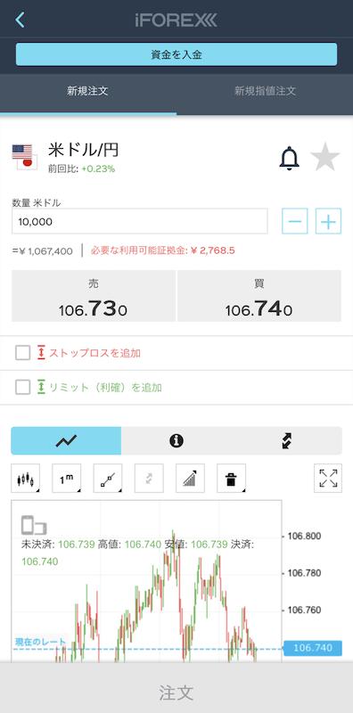 iFOREXのスマホアプリ注文画面